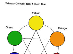 Color wheel worksheet sample. KinderArt.com