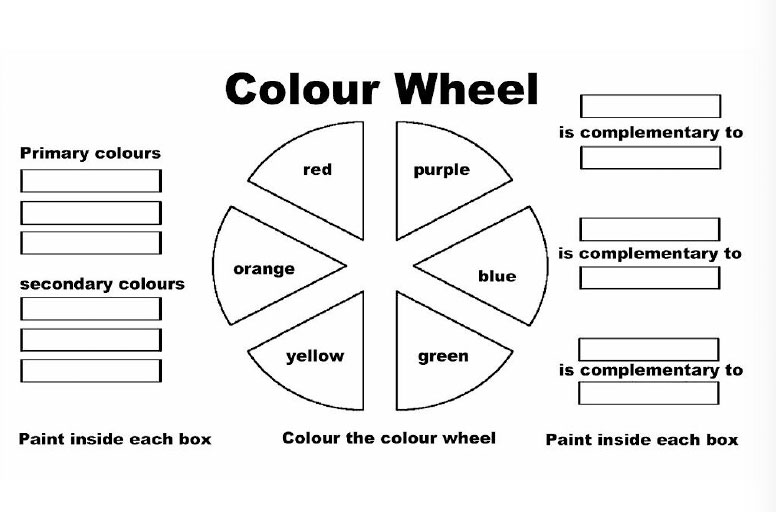 picture relating to Printable Color Wheel Worksheet identify Coloration Wheel #2 Worksheet KinderArt