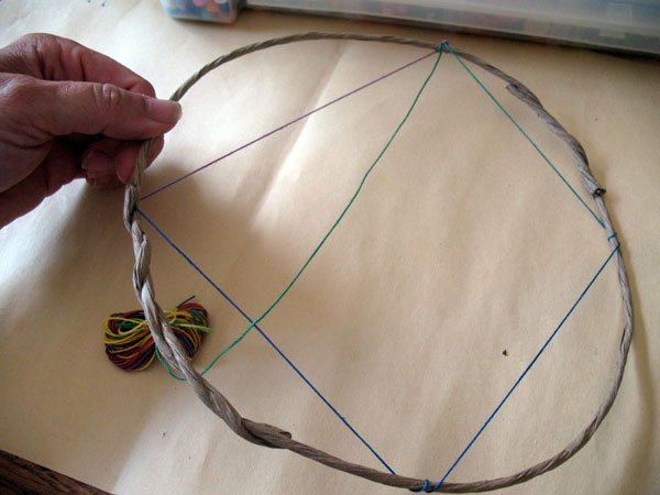 Stretch the string 1/4 of the way around the circle and wrap around twice.