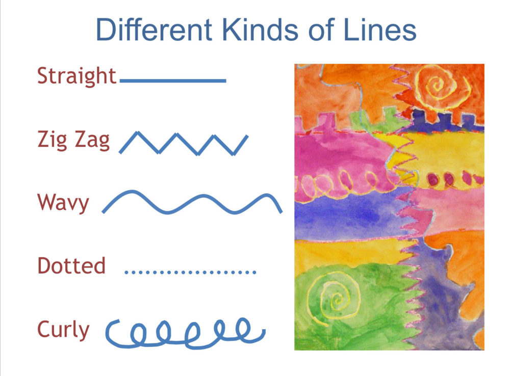 Different Kinds of Lines KinderArt.com