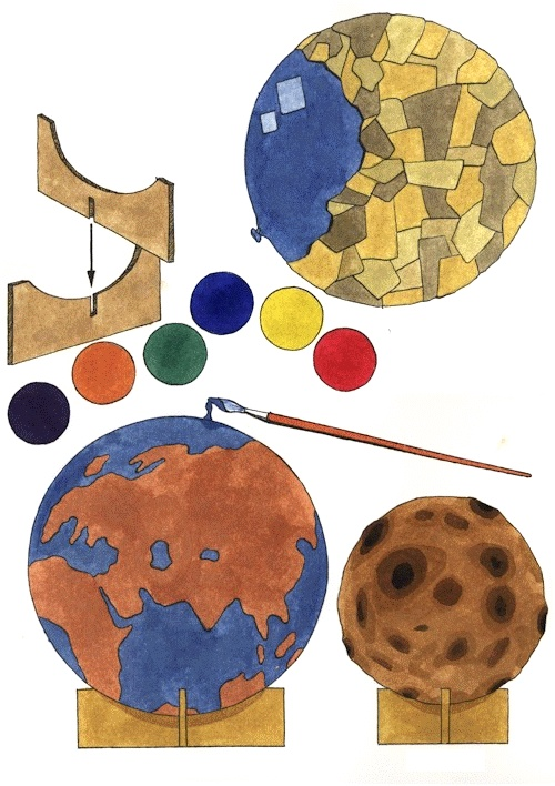 Make a paper mache planet.